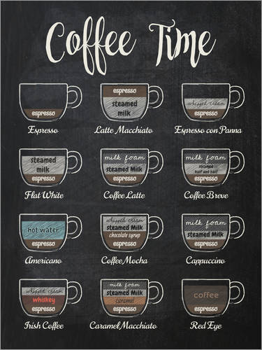 Póster Coffee time