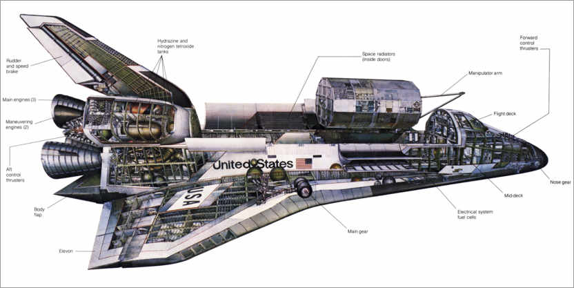 Póster Diagram of a Space Shuttle