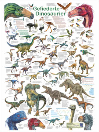 Póster  Feathered dinosaurs - Planet Poster Editions