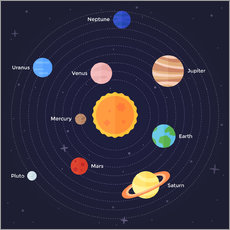 Vinilo para la pared  The Solar System - Kidz Collection