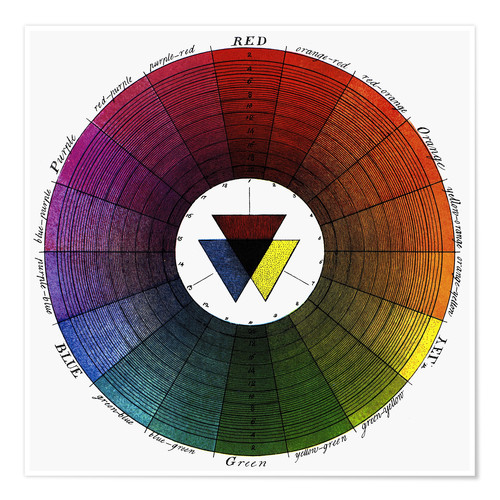 Póster Color Wheel, 18th Century.