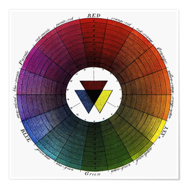 Póster  Color Wheel, 18th Century. - Moses Harris