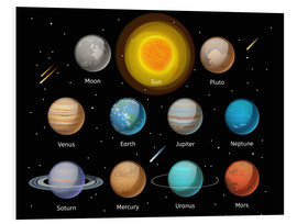 Cuadro de PVC  Our planets - Kidz Collection