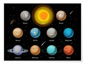 Póster  Nuestros planetas (inglés) - Kidz Collection