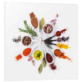 Forex  Spices and herbs clock
