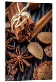 Forex  winter spices