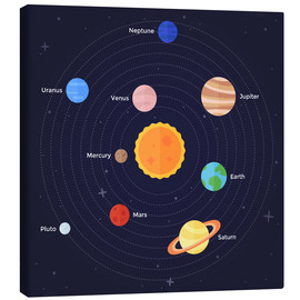 Lienzo  The Solar System - Kidz Collection