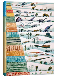 Lienzo  Dinosaurs and geological history
