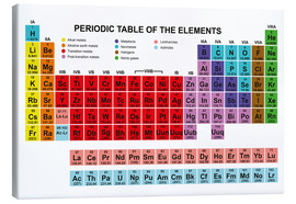 Lienzo  Periodic table of the elements