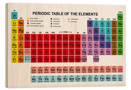 Madera  Periodic table of the elements