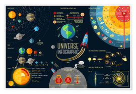 Póster  Universo (inglés) - Kidz Collection