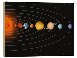 Madera  Our Solar System