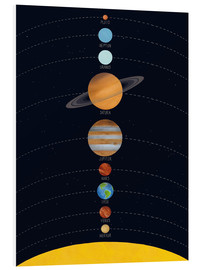 Forex  Solarsystem Poster - coico