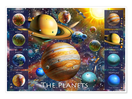 Póster 30706 Planets Names