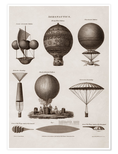 Póster Illustration of early hot air balloon designs